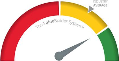 value builder score
